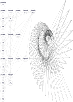 gc_spiral_cylinders_root_leave length_variables