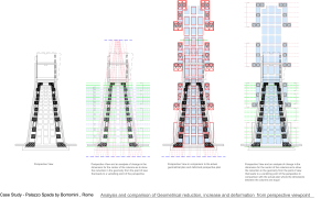 spada_analysis and comparison of geometrical reduction from persp. v.p