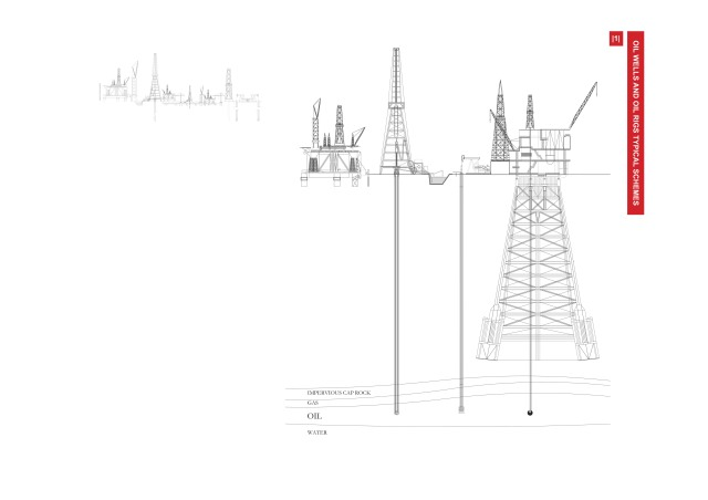 typical oil wells sections