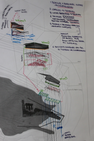 Sketch structure